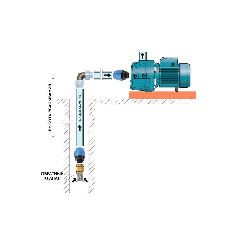 Vandens tiekimo siurblys Omnigena JY 1000