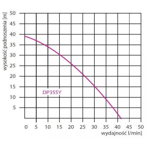 Vandens tiekimo siurblys Omnigena DP 355Y