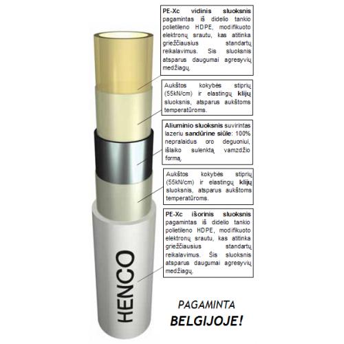 Daugiasluoksnis vamzdis HENCO PE-Xc/Al/PE-Xc Standart